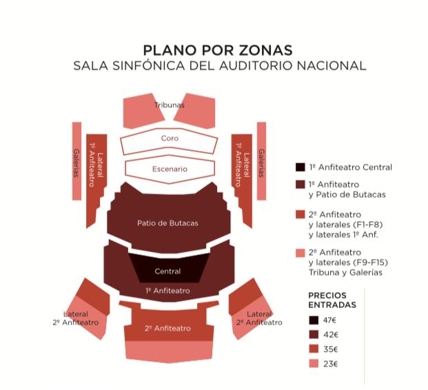 Plano Auditorio Nacional