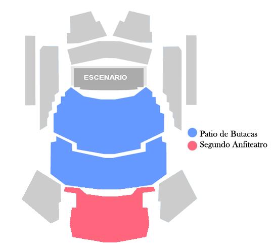 Asientos Auditorio Nacional